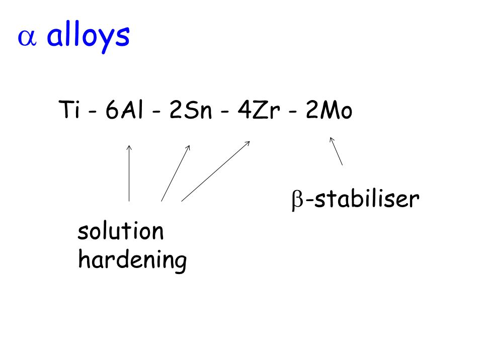 Ti - 6Al - 2Sn - 4Zr - 2Mo solution hardening -stabiliser