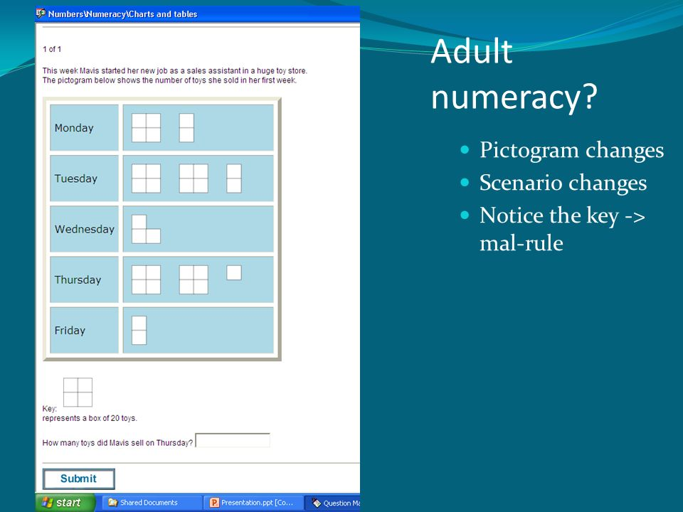 Adult numeracy Pictogram changes Scenario changes Notice the key -> mal-rule