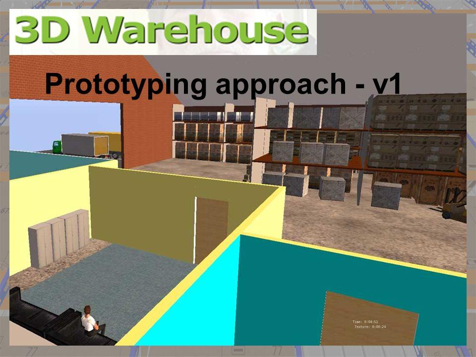 Prototyping approach – v2