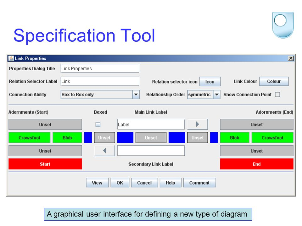 STEM 2012 Specification Tool A graphical user interface for defining a new type of diagram