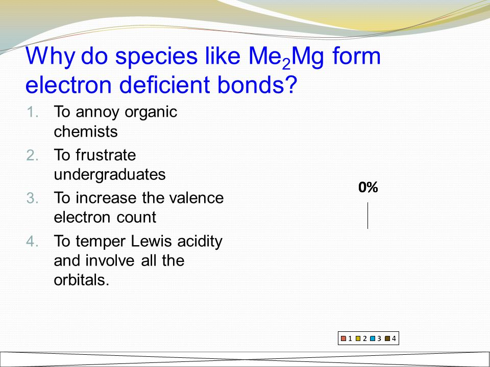 Why do species like Me 2 Mg form electron deficient bonds.