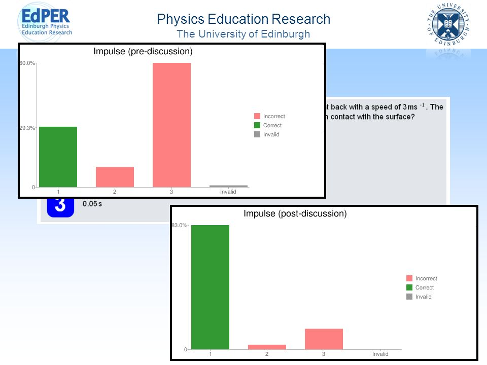 Physics Education Research The University of Edinburgh What happened