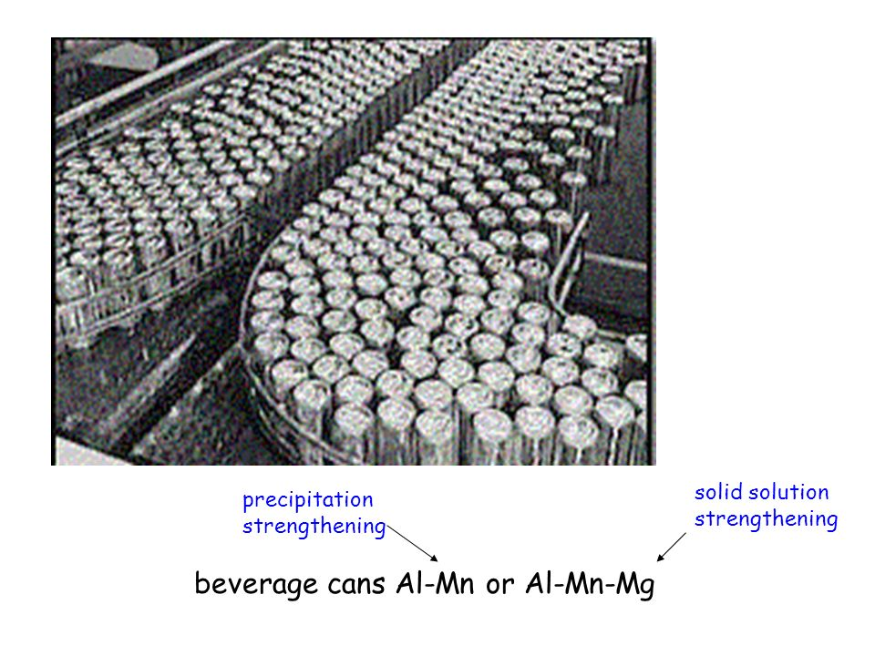 beverage cans Al-Mn or Al-Mn-Mg solid solution strengthening precipitation strengthening