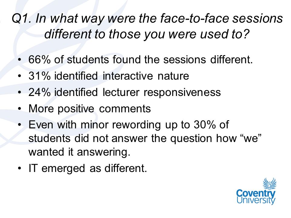 Q1. In what way were the face-to-face sessions different to those you were used to? 66% of students found the sessions different. 31% identified inter