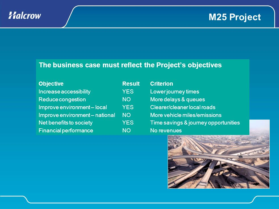 M25 Project The business case must reflect the Projects objectives ObjectiveResultCriterion Increase accessibilityYESLower journey times Reduce congestionNOMore delays & queues Improve environment – localYESClearer/cleaner local roads Improve environment – nationalNOMore vehicle miles/emissions Net benefits to societyYESTime savings & journey opportunities Financial performanceNONo revenues