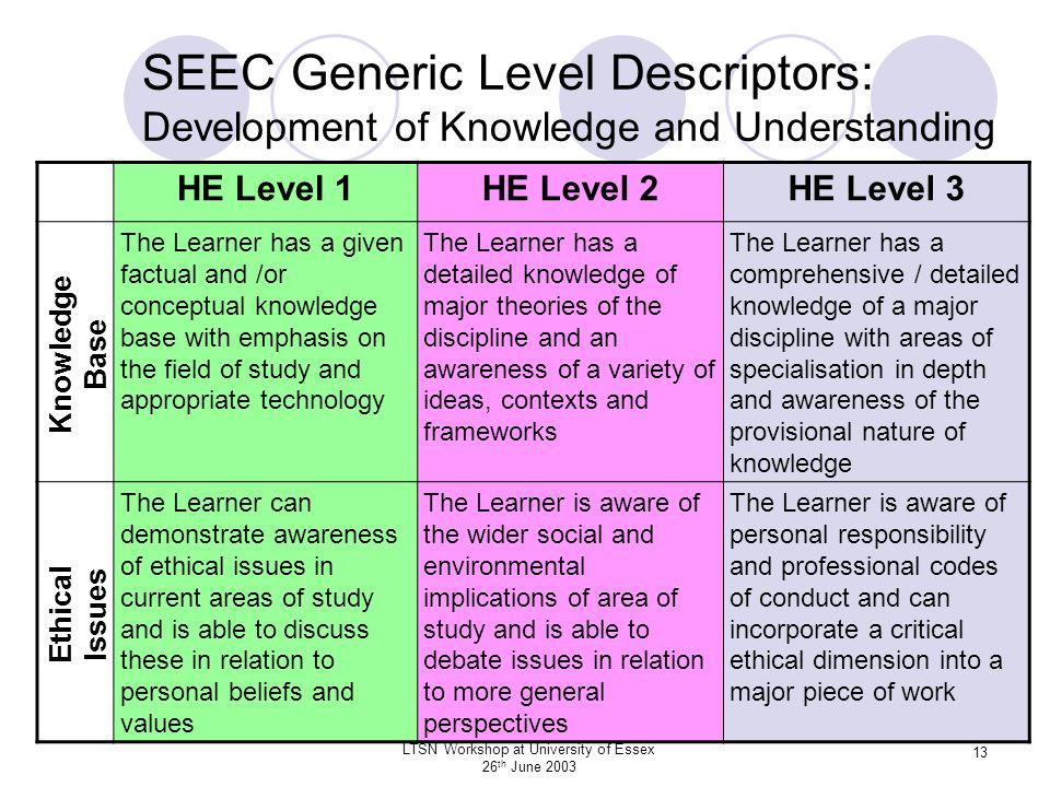 LTSN Workshop at University of Essex 26 th June 2003 13 SEEC Generic Level Descriptors: Development of Knowledge and Understanding HE Level 1HE Level