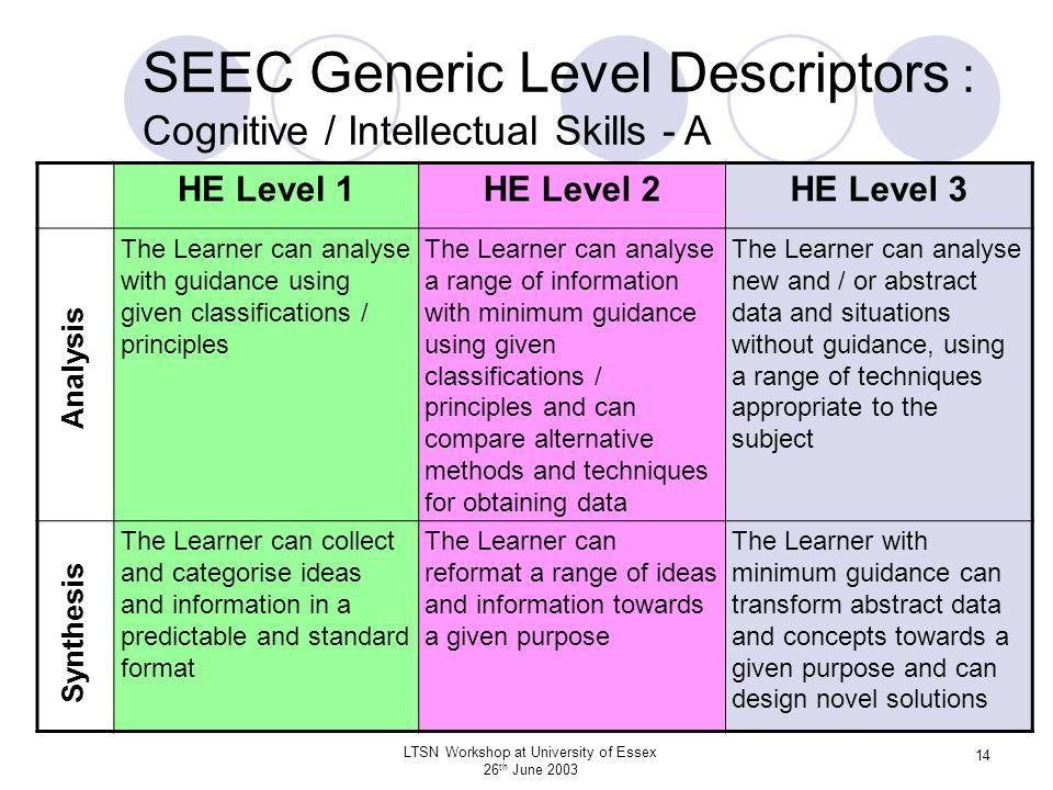 LTSN Workshop at University of Essex 26 th June 2003 14 SEEC Generic Level Descriptors : Cognitive / Intellectual Skills - A HE Level 1HE Level 2HE Le