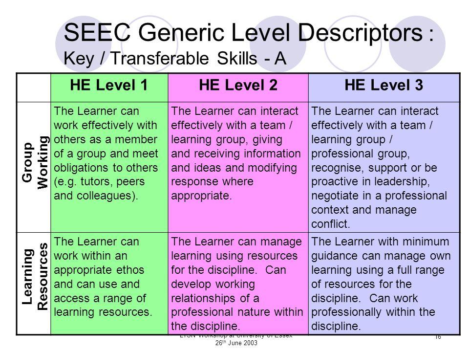 LTSN Workshop at University of Essex 26 th June 2003 16 SEEC Generic Level Descriptors : Key / Transferable Skills - A HE Level 1HE Level 2HE Level 3
