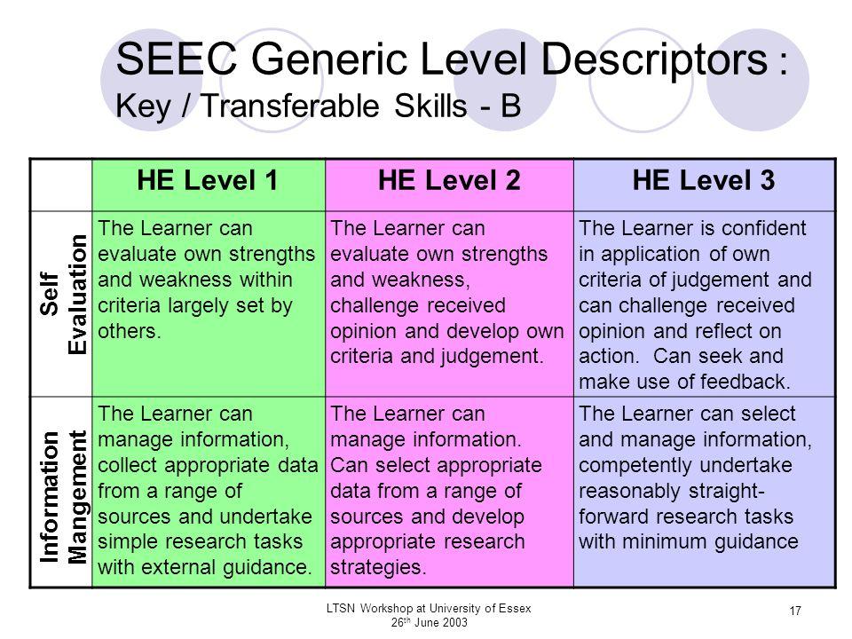 LTSN Workshop at University of Essex 26 th June 2003 17 SEEC Generic Level Descriptors : Key / Transferable Skills - B HE Level 1HE Level 2HE Level 3