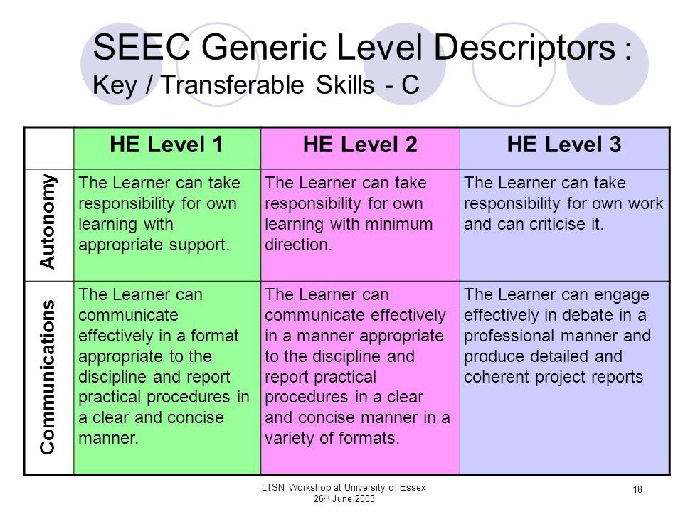 LTSN Workshop at University of Essex 26 th June 2003 18 SEEC Generic Level Descriptors : Key / Transferable Skills - C HE Level 1HE Level 2HE Level 3