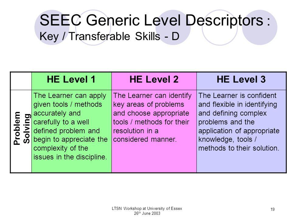 LTSN Workshop at University of Essex 26 th June 2003 19 SEEC Generic Level Descriptors : Key / Transferable Skills - D HE Level 1HE Level 2HE Level 3