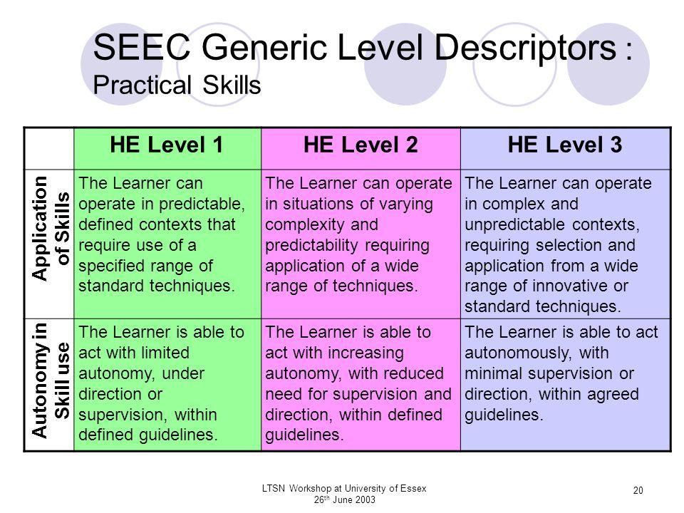 LTSN Workshop at University of Essex 26 th June 2003 20 SEEC Generic Level Descriptors : Practical Skills HE Level 1HE Level 2HE Level 3 The Learner c
