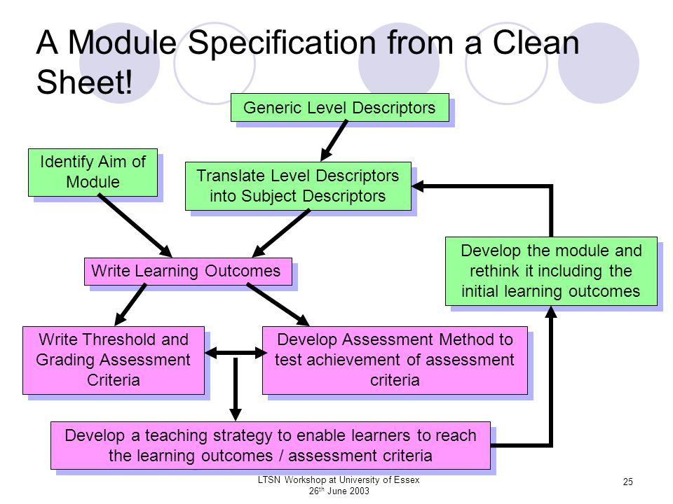 LTSN Workshop at University of Essex 26 th June 2003 25 A Module Specification from a Clean Sheet! Generic Level Descriptors Translate Level Descripto