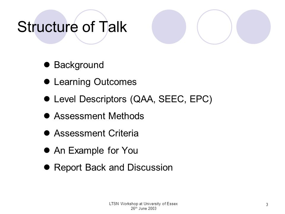 LTSN Workshop at University of Essex 26 th June 2003 14 SEEC Generic Level Descriptors : Cognitive / Intellectual Skills - A HE Level 1HE Level 2HE Level 3 The Learner can analyse with guidance using given classifications / principles The Learner can analyse a range of information with minimum guidance using given classifications / principles and can compare alternative methods and techniques for obtaining data The Learner can analyse new and / or abstract data and situations without guidance, using a range of techniques appropriate to the subject The Learner can collect and categorise ideas and information in a predictable and standard format The Learner can reformat a range of ideas and information towards a given purpose The Learner with minimum guidance can transform abstract data and concepts towards a given purpose and can design novel solutions Analysis Synthesis