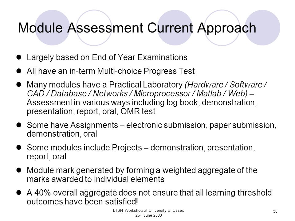 LTSN Workshop at University of Essex 26 th June 2003 50 Module Assessment Current Approach Largely based on End of Year Examinations All have an in-te