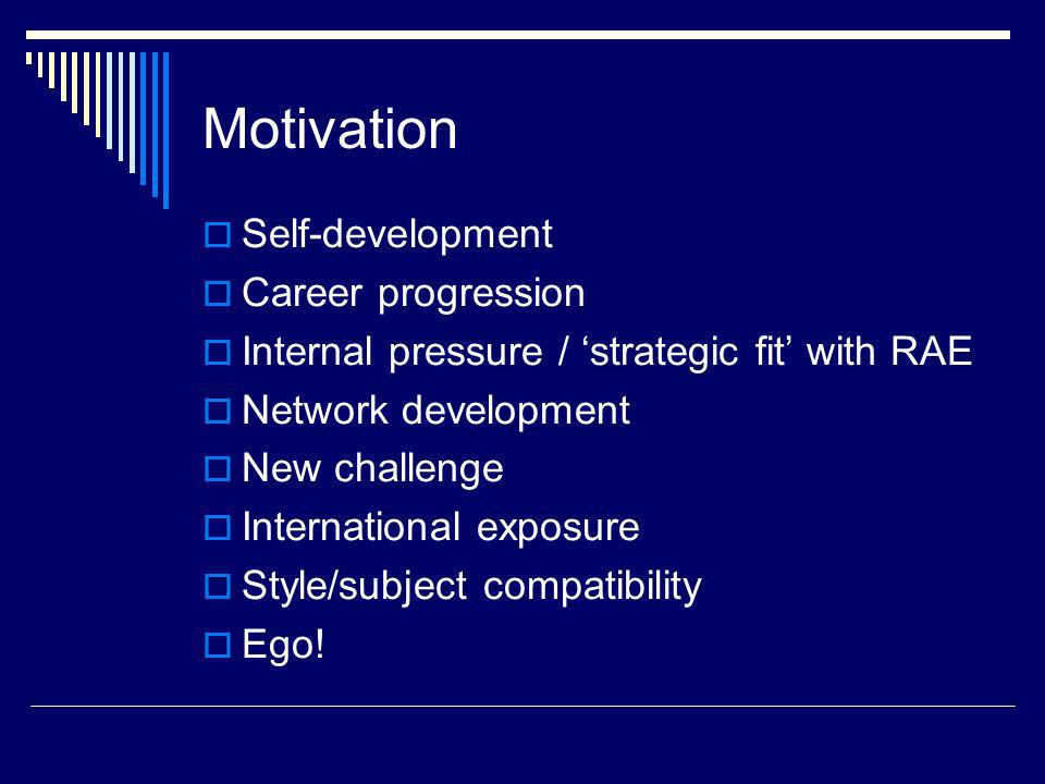 Motivation Self-development Career progression Internal pressure / strategic fit with RAE Network development New challenge International exposure Style/subject compatibility Ego!