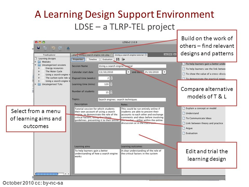 October 2010 cc: by-nc-sa A Learning Design Support Environment LDSE – a TLRP-TEL project Build on the work of others – find relevant designs and patterns Select from a menu of learning aims and outcomes Compare alternative models of T & L Edit and trial the learning design