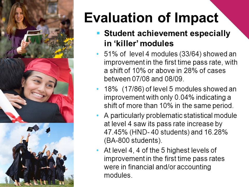Evaluation of Impact Student achievement especially in killer modules 51% of level 4 modules (33/64) showed an improvement in the first time pass rate, with a shift of 10% or above in 28% of cases between 07/08 and 08/09.