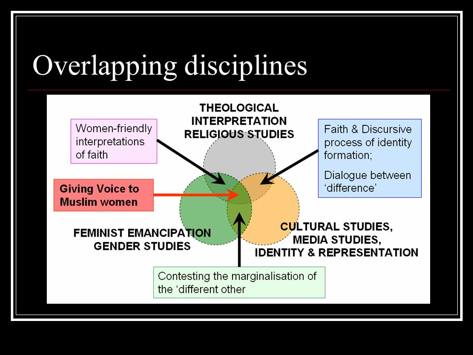Overlapping disciplines