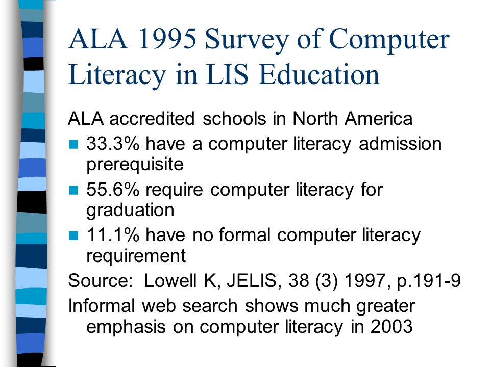 ALA 1995 Survey of Computer Literacy in LIS Education ALA accredited schools in North America 33.3% have a computer literacy admission prerequisite 55.6% require computer literacy for graduation 11.1% have no formal computer literacy requirement Source: Lowell K, JELIS, 38 (3) 1997, p.191-9 Informal web search shows much greater emphasis on computer literacy in 2003