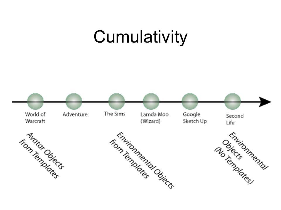 Cumulativity
