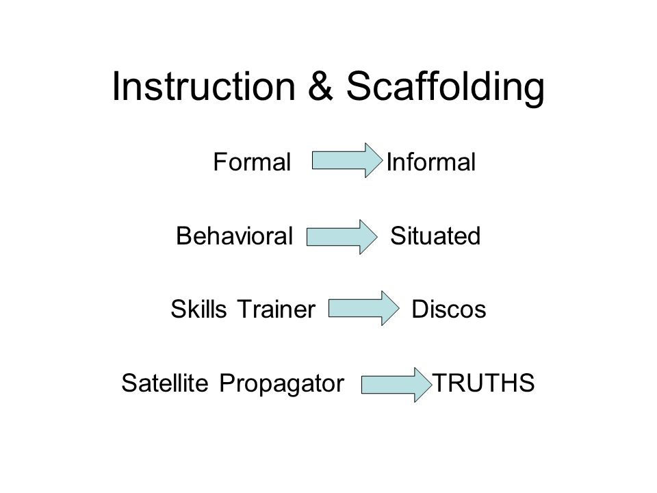 Instruction & Scaffolding Formal -----> Informal Behavioral -----> Situated Skills Trainer -----> Discos Satellite Propagator -----> TRUTHS