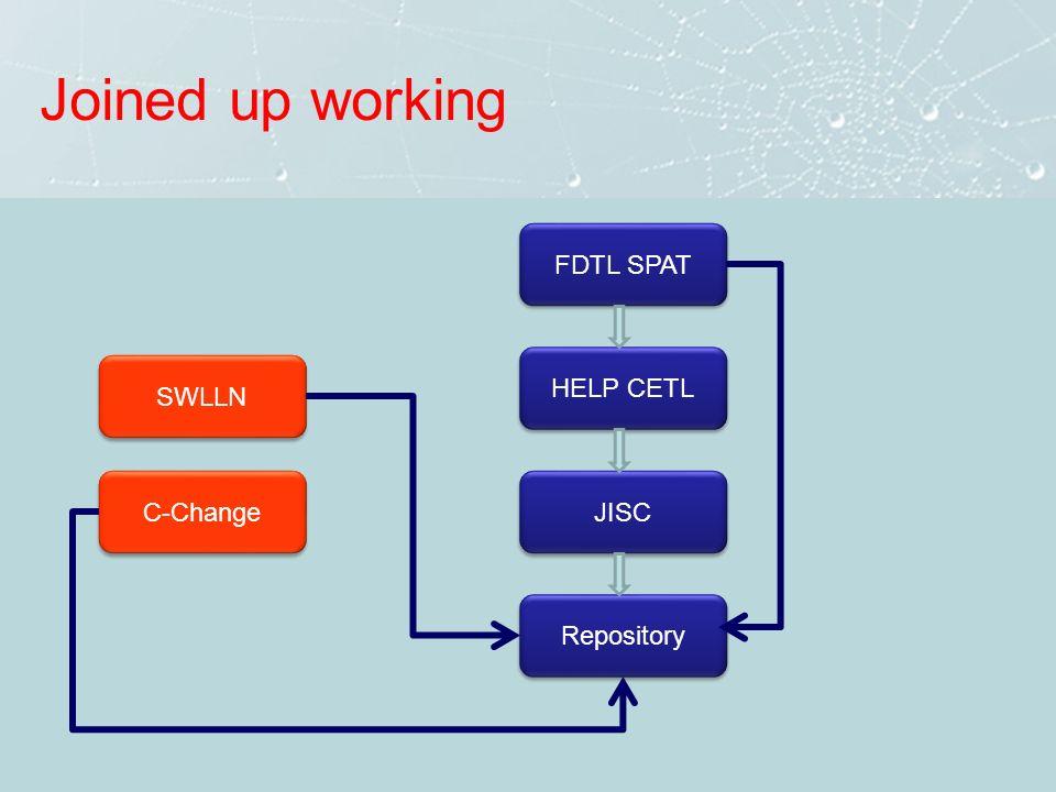 Joined up working FDTL SPAT HELP CETL Repository SWLLN JISC C-Change