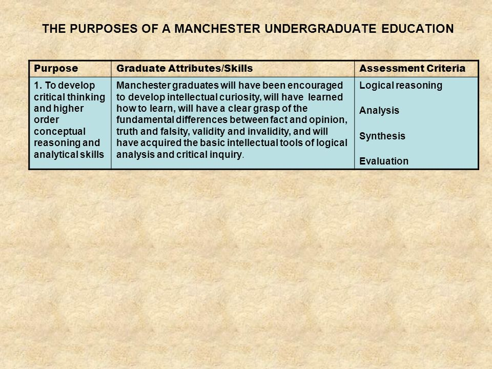 THE PURPOSES OF A MANCHESTER UNDERGRADUATE EDUCATION PurposeGraduate Attributes/SkillsAssessment Criteria 1.