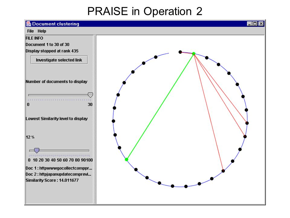 PRAISE in Operation 2