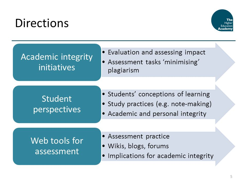 Directions Evaluation and assessing impact Assessment tasks minimising plagiarism Academic integrity initiatives Students conceptions of learning Study practices (e.g.