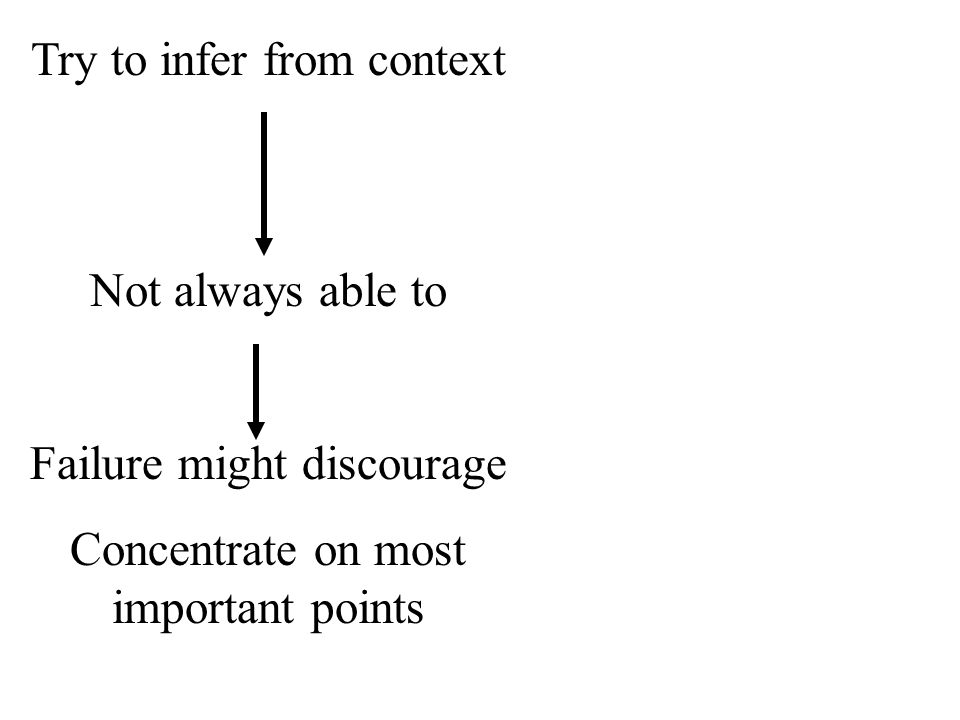 Try to infer from context Not always able to Failure might discourage Concentrate on most important points