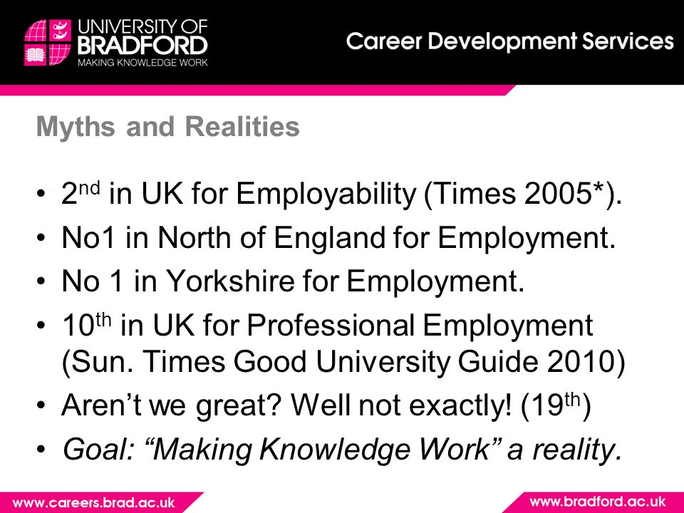 Myths and Realities 2 nd in UK for Employability (Times 2005*).