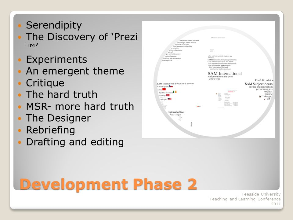 Development Phase 2 Serendipity The Discovery of Prezi Experiments An emergent theme Critique The hard truth MSR- more hard truth The Designer Rebriefing Drafting and editing Teesside University Teaching and Learning Conference 2011