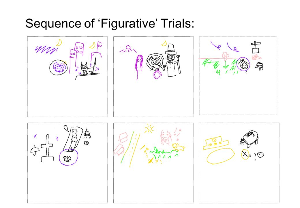 Sequence of Figurative Trials: