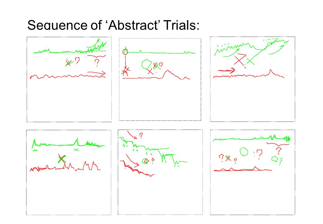 Sequence of Abstract Trials: