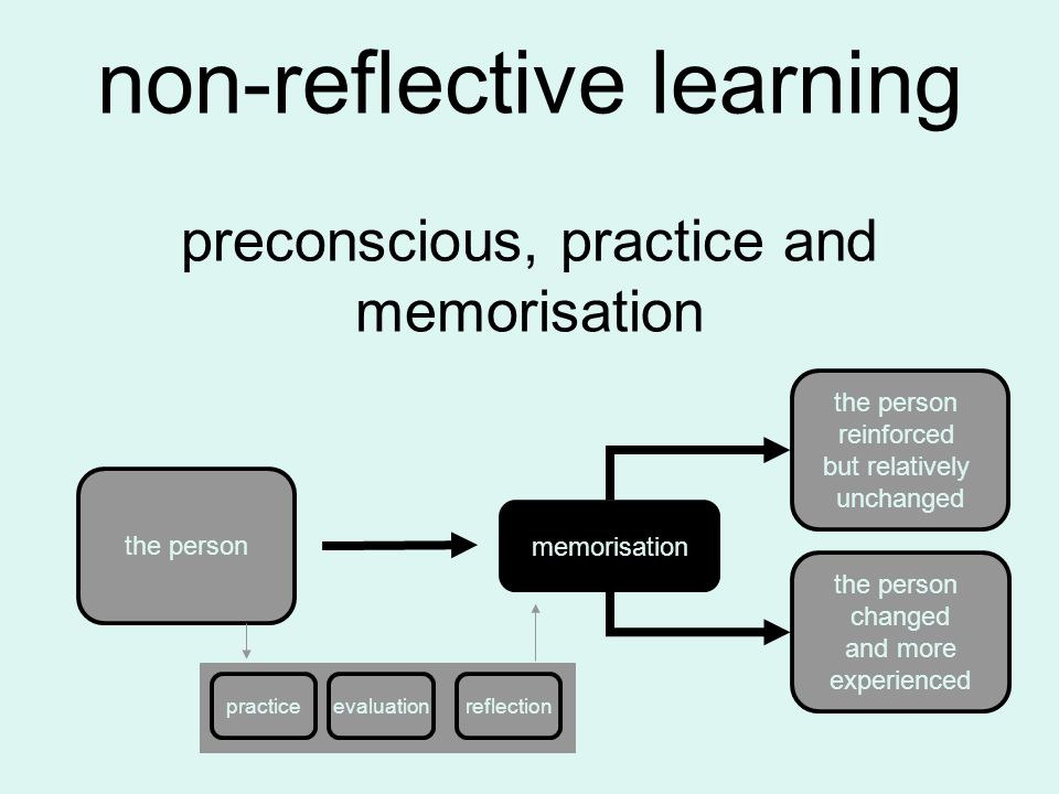 non-reflective learning preconscious, practice and memorisation the person reinforced but relatively unchanged the person changed and more experienced
