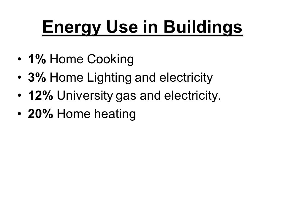 Energy Use in Buildings 1% Home Cooking 3% Home Lighting and electricity 12% University gas and electricity.