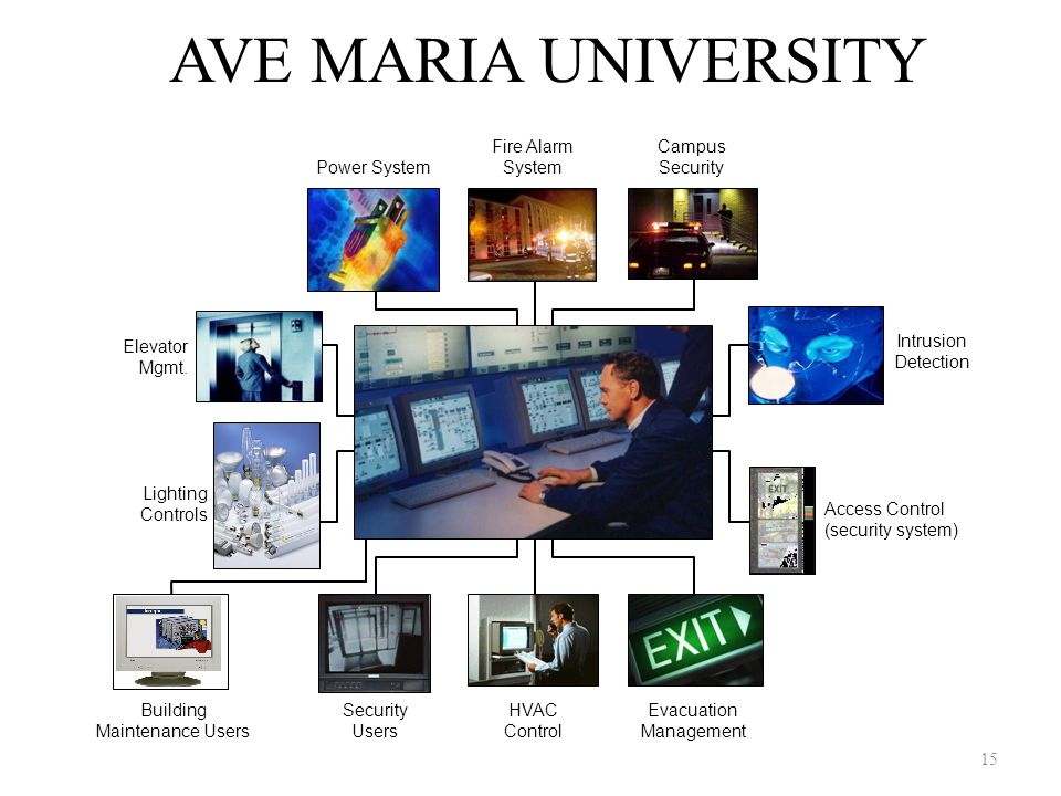 15 AVE MARIA UNIVERSITY Intrusion Detection Fire Alarm System Power System Elevator Mgmt. Lighting Controls HVAC Control Evacuation Management Securit