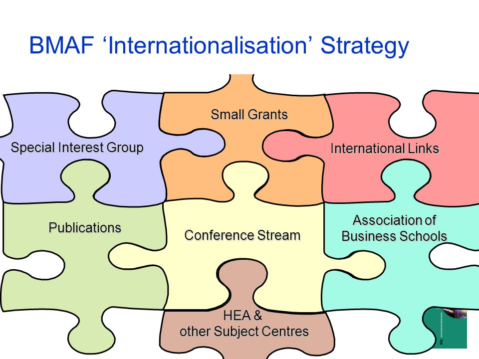 Special Interest Group Small Grants Conference Stream Publications International Links HEA & other Subject Centres Association of Business Schools BMAF Internationalisation Strategy