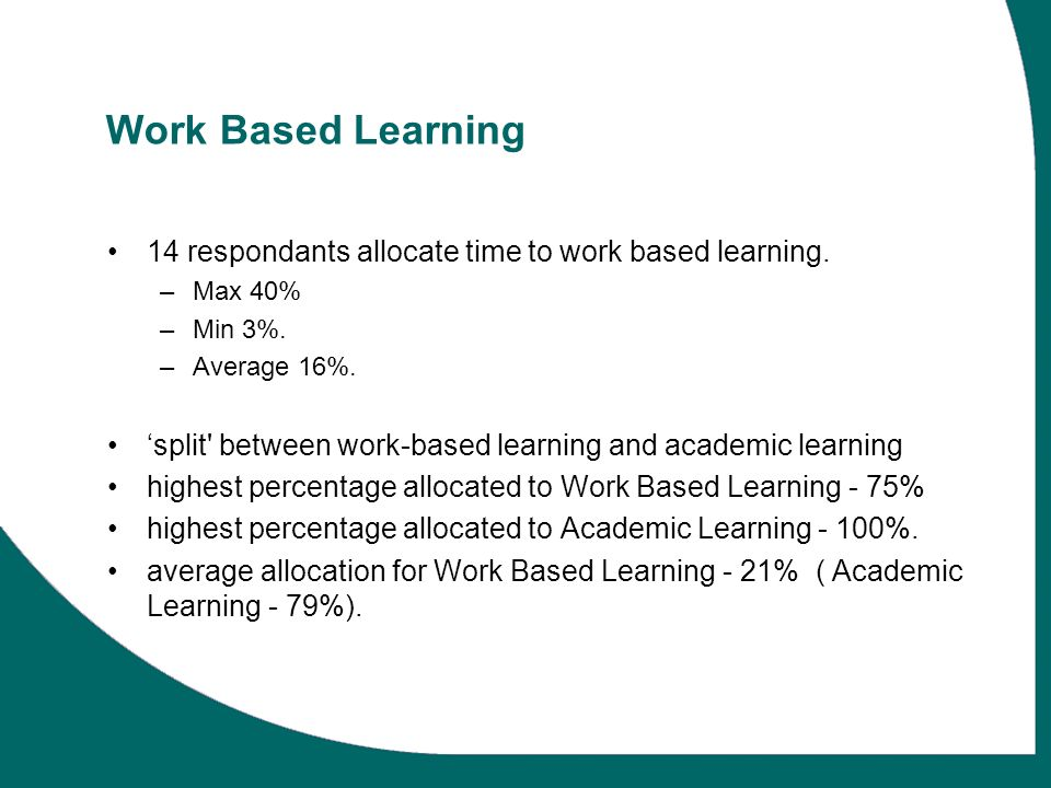 Work Based Learning 14 respondants allocate time to work based learning. –Max 40% –Min 3%. –Average 16%. split' between work-based learning and academ