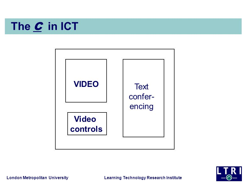 London Metropolitan University Learning Technology Research Institute The C in ICT VIDEO Video controls Text confer- encing