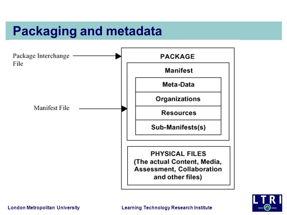 London Metropolitan University Learning Technology Research Institute Packaging and metadata