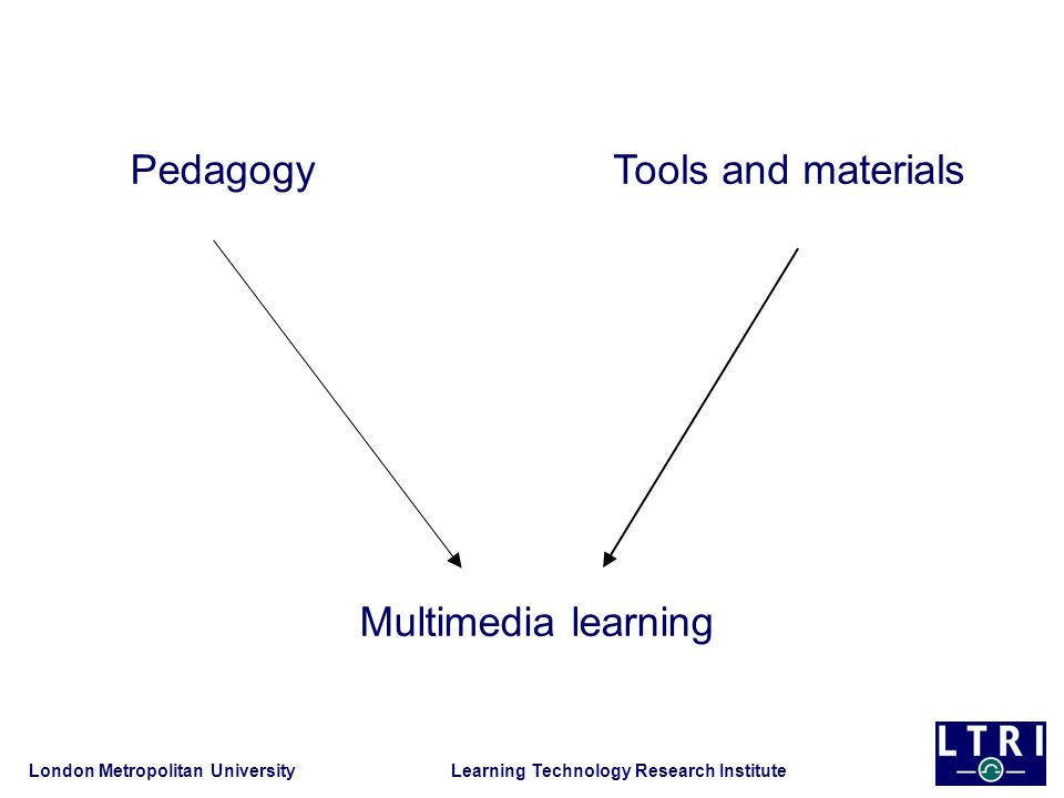 London Metropolitan University Learning Technology Research Institute Multimedia learning PedagogyTools and materials