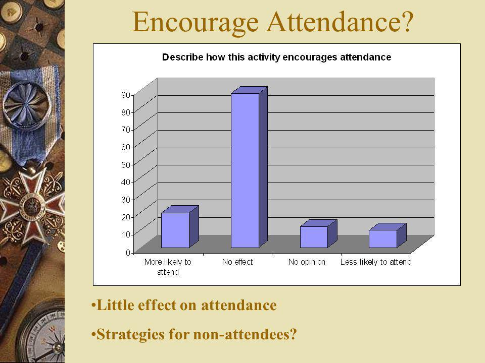 Encourage Attendance? Little effect on attendance Strategies for non-attendees?