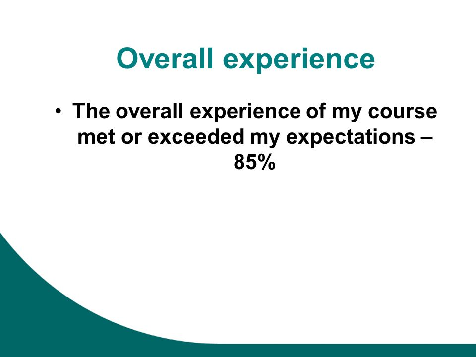 Overall experience The overall experience of my course met or exceeded my expectations – 85%