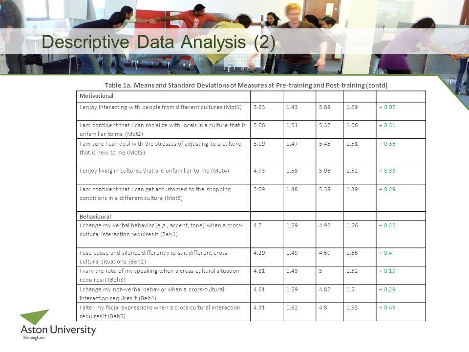 Descriptive Data Analysis (2) Table 1a.