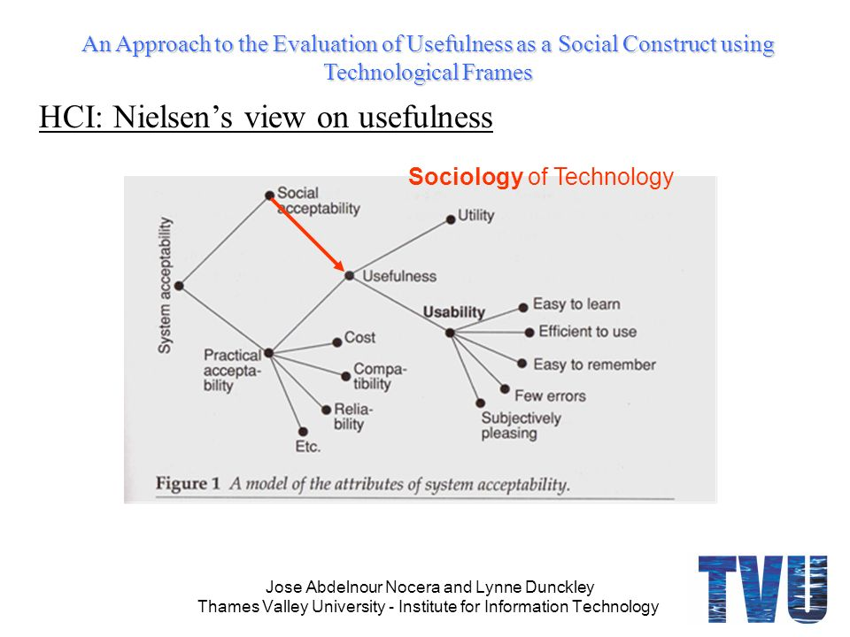An Approach to the Evaluation of Usefulness as a Social Construct using Technological Frames Jose Abdelnour Nocera and Lynne Dunckley Thames Valley University - Institute for Information Technology HCI: Nielsens view on usefulness Sociology of Technology
