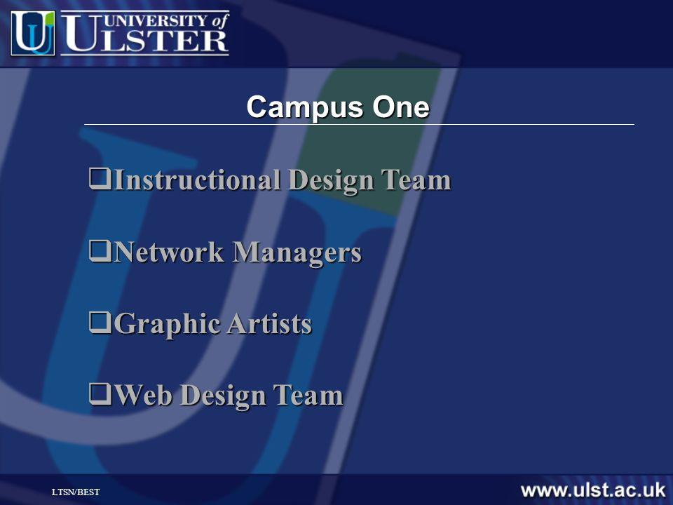 LTSN/BEST Campus One Instructional Design Team Instructional Design Team Network Managers Network Managers Graphic Artists Graphic Artists Web Design Team Web Design Team