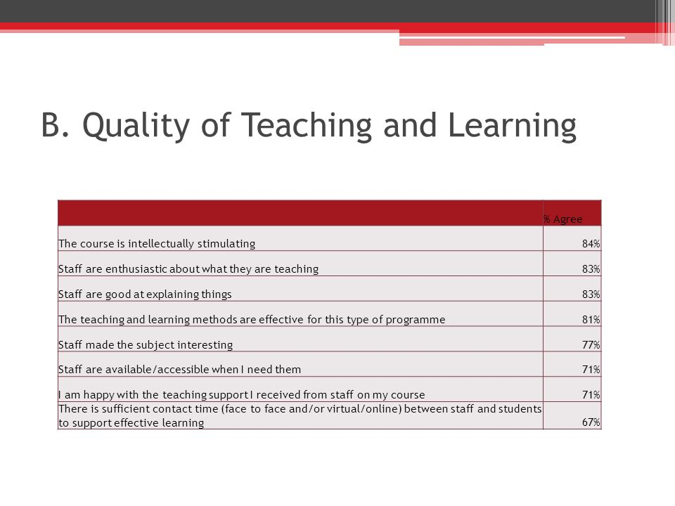 B. Quality of Teaching and Learning % Agree The course is intellectually stimulating84% Staff are enthusiastic about what they are teaching83% Staff a
