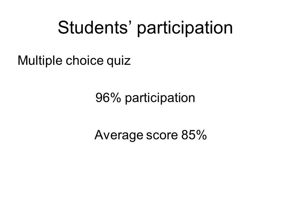 Students participation Multiple choice quiz 96% participation Average score 85%